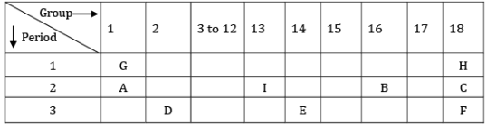 Science Past Year Paper with Solution - 2020, Class 10 Notes | EduRev