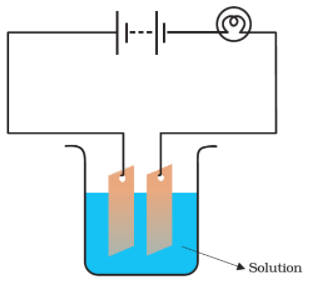NCERT Exemplar Solutions: Chemical Effects of Electric Current Class 8 Notes   EduRev