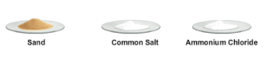 Procedure - To separate the Components of a Mixture of Ammonium Chloride, Salt and Sand, Chemistry Class 9 Notes | EduRev