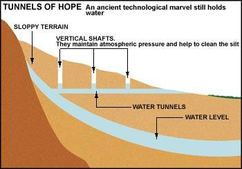 NCERT Solutions - Management of Natural Resources Class 10 Notes | EduRev