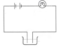 Long Answer Questions - Chemical Effects of Electric Current Notes | EduRev
