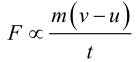 Chapter Notes- Force and Laws of Motion Class 9 Notes | EduRev