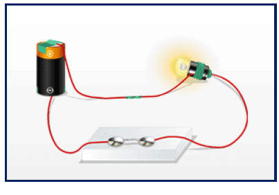 Study Notes - Electricity and Circuits, Science, Class 6   EduRev Notes
