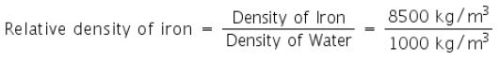 Theory - To determine the density of a solid (which is denser than water), Physics, Science Class 9 Notes | EduRev