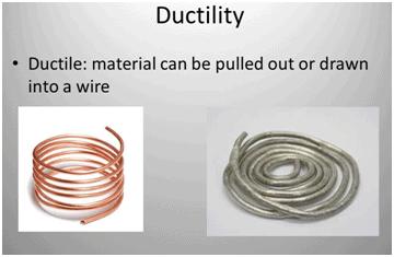 Physical Properties of Metals and Non-Metals Class 10 Notes | EduRev
