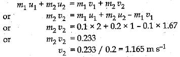 Sample Question Paper - 1 Class 9 Notes | EduRev