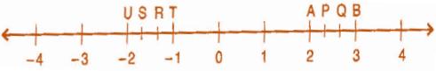 NCERT Solutions Chapter 9 - Rational Numbers, Maths, Class 7 | EduRev Notes