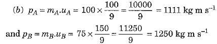 Sample Question Paper - 8 Class 9 Notes | EduRev
