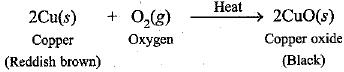 NCERT Solutions - Chemical Reactions & Equations Class 10 Notes   EduRev