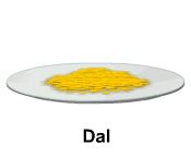 Theory - Test for the presence of the adulterant 'Metanil Yellow' in dal, Biology, Science Class 9 Notes | EduRev