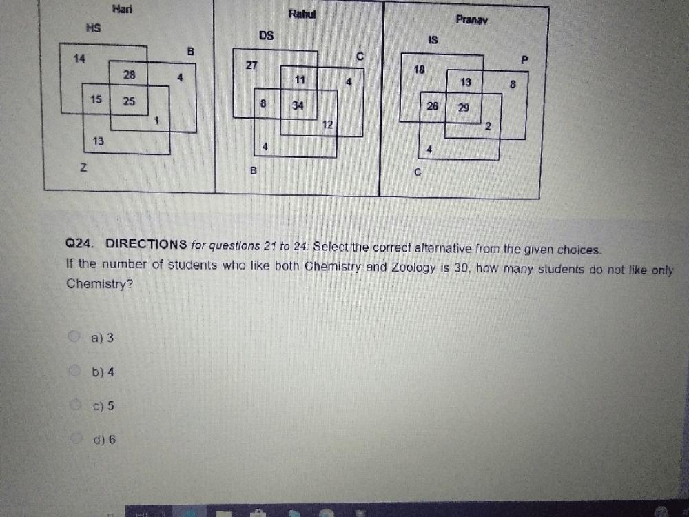 Logical reasoning, Venn diagram Maxima Minima CAT Notes   EduRev