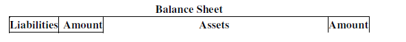 NCERT Solution (Part - 1) - Financial Statements Commerce Notes | EduRev