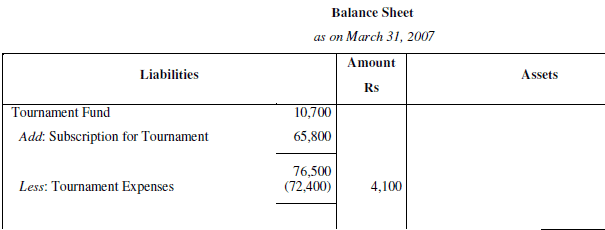 NCERT Solution - Chapter 4 : Accounting for Not-for-Profit Organisation-1, Class 11, Commerce | EduRev Notes