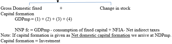Chapter Notes - National Income and Related Aggregates, Class 12, Economics | EduRev Notes