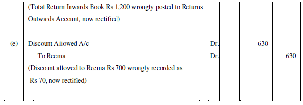 NCERT Solution (Part - 4) - Trial Balance and Rectification of Errors Commerce Notes   EduRev