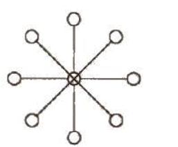 NCERT Solutions - Directing Commerce Notes | EduRev