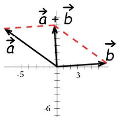 Transformations - General Geometry Mathematics Notes | EduRev