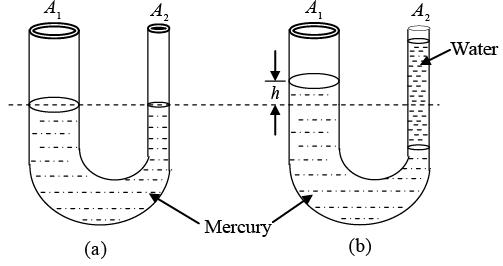 Fluid Mechanics: Assignment Part - 1 Notes   EduRev