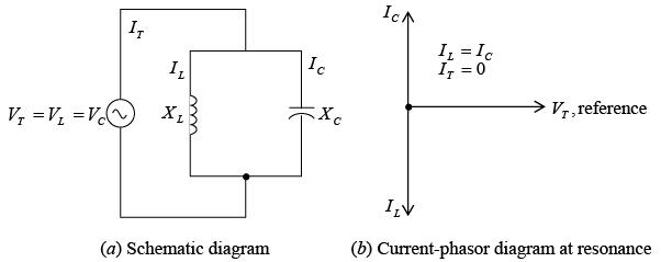 Single Phase Circuits IIT JAM Notes   EduRev