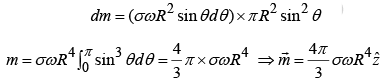 Magnetostatics Notes | EduRev