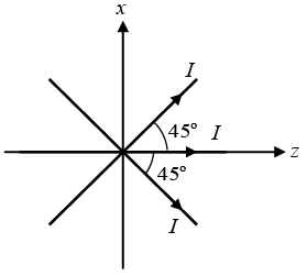 Biot Savart Law, Amperes Law & Magnetic Force: Assignment Notes | EduRev