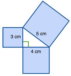 Pythagorean Theorem Mathematics Notes | EduRev