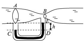 Fluid Mechanics: Assignment Part - 2 IIT JAM Notes   EduRev