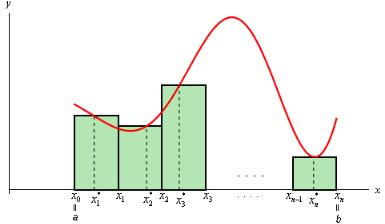 Mathematics Notes   EduRev