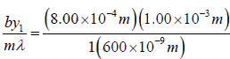 Diffraction of Light Notes   EduRev