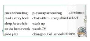 NCERT Solution - Chapter 1 : WONDERFUL WASTE, Class 5, English Class