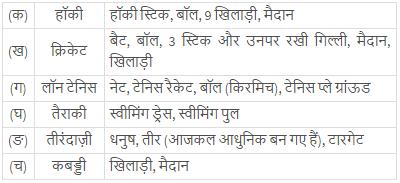 NCERT Solutions: पाठ 9 - एक खिलाड़ी की कुछ यादें, हिंदी, कक्षा - 8 Class 8 Notes | EduRev