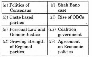 NCERT Solutions - Recent Developments in Indian Politics Humanities/Arts Notes | EduRev