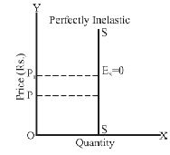 SST Set - 12 (Q.1 to 18) Class 10 Notes | EduRev