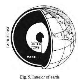 Long Question Answers : Interior of the Earth Humanities/Arts Notes   EduRev