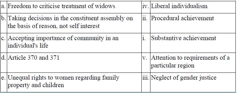 NCERT Solutions - The Philosophy of Constitution Humanities/Arts Notes | EduRev
