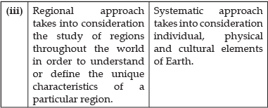 Short Questions with Answers - Human Geography Nature And Scope Humanities/Arts Notes   EduRev