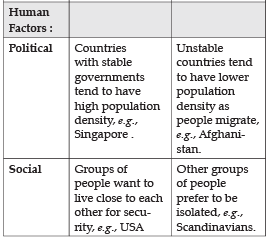 Long Questions with Answers - The World Population Humanities/Arts Notes | EduRev
