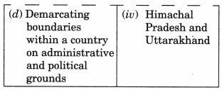NCERT Solutions - Challenges of Nation Building Humanities/Arts Notes | EduRev