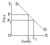 SST Set - 6 (Q.1 to 27) Class 10 Notes | EduRev