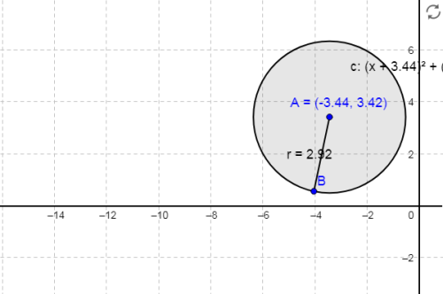 A circle can be drawn with any center and any radius. Class 9 Notes   EduRev