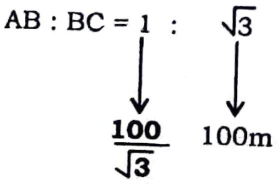 MCQ: Application of Trigonometry - Class 10 Class 10 Notes | EduRev