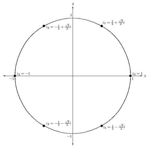 De Moivre`s Theorem - Class 12 Class 12 Notes | EduRev
