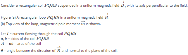 Moving charges and Magnetism Class 12 Notes | EduRev
