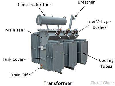 Transformer - Mechanical Engineering Mechanical Engineering Notes | EduRev