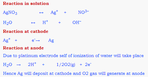 Predict the product of electrolysis of  An aqueous solution