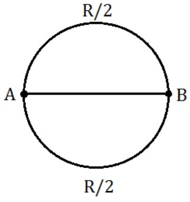 MCQ: Effective Resistance, Physics NEET Notes | EduRev