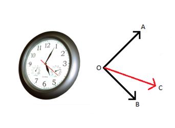 Adjacent Angles & Vertical Opposite Angles Class 6 Notes | EduRev