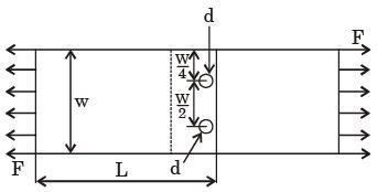 Machine Design Mechanical Engineering Notes | EduRev
