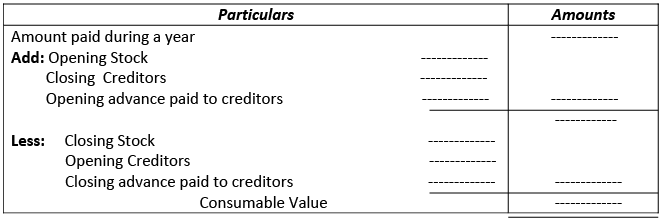 Financial Statements of Not- for-Profit Organizations Notes   EduRev