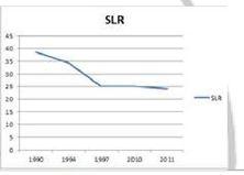 Monetary Policy of India,Economics,UPSC,IAS,TEST PREPARATION